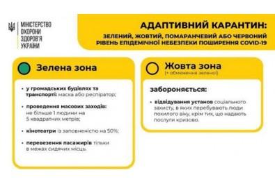 У Чернігівській області  встановлений «жовтий» рівень епідемічної небезпеки: які заборони діятимуть із 24 лютого